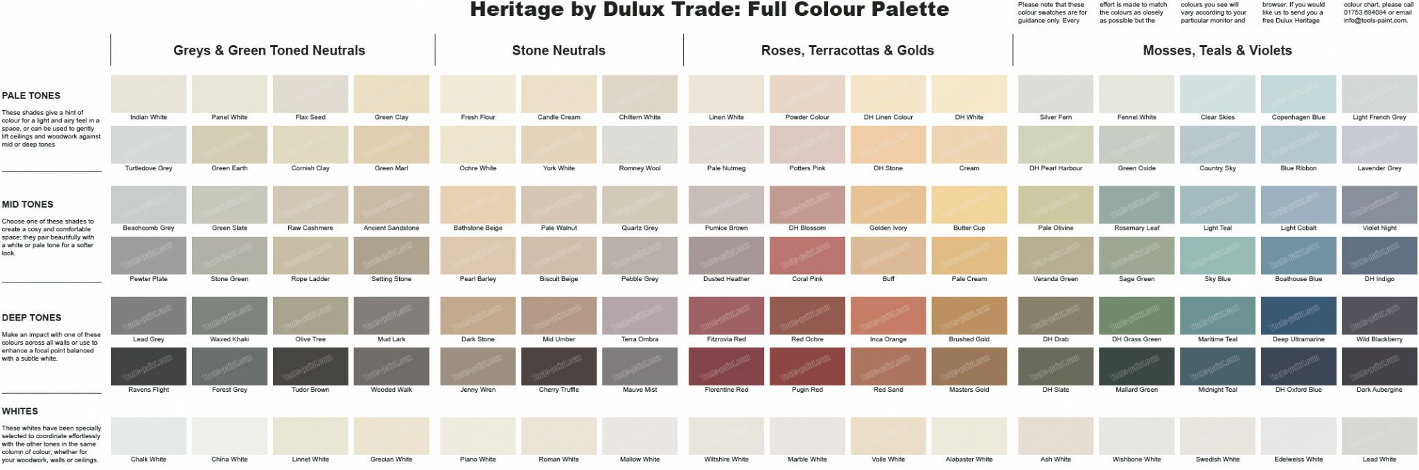 Dulux Trade Grey Paint
